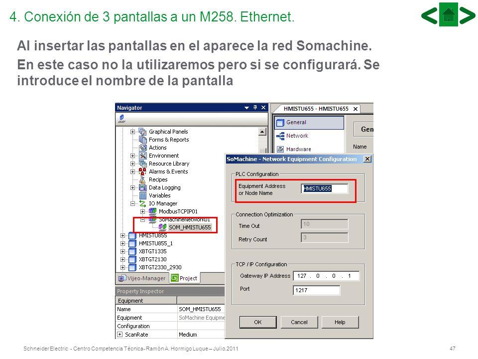 47Schneider Electric - Centro Competencia Técnica- Ramón A. Hormigo Luque – Julio.2011 47 Al insertar las pantallas en el aparece la red Somachine. En
