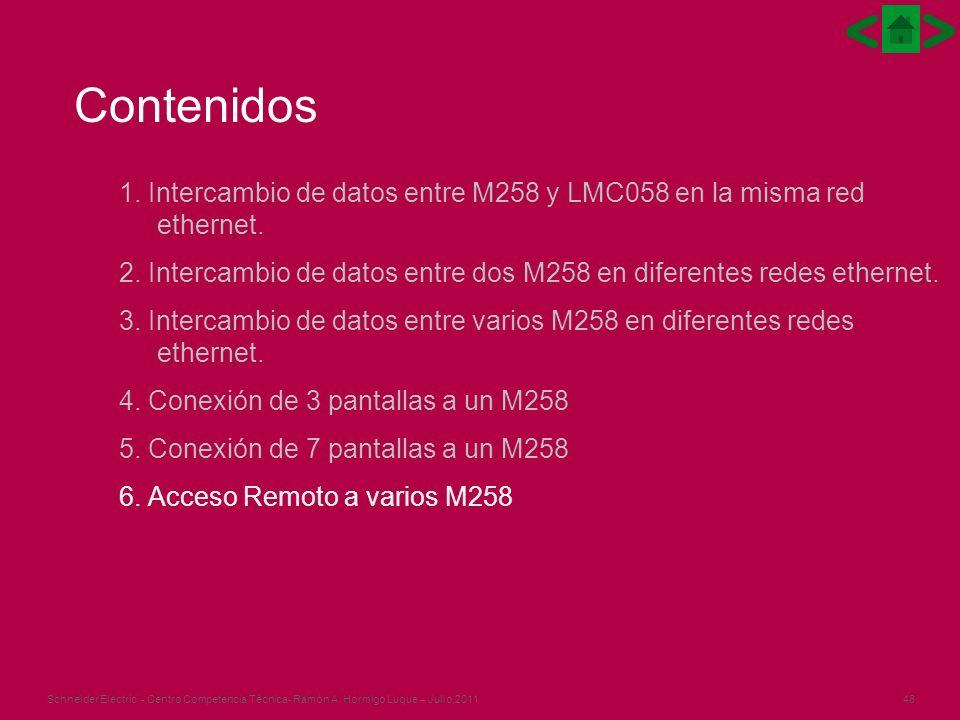 48Schneider Electric - Centro Competencia Técnica- Ramón A. Hormigo Luque – Julio.2011 1. Intercambio de datos entre M258 y LMC058 en la misma red eth