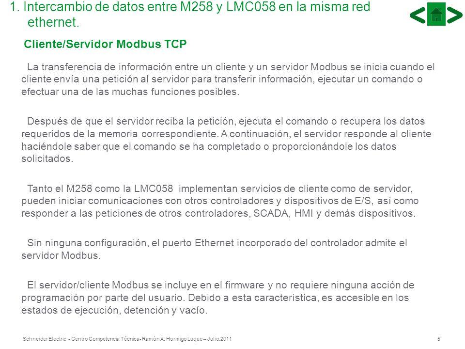 5Schneider Electric - Centro Competencia Técnica- Ramón A. Hormigo Luque – Julio.2011 5 Cliente/Servidor Modbus TCP La transferencia de información en
