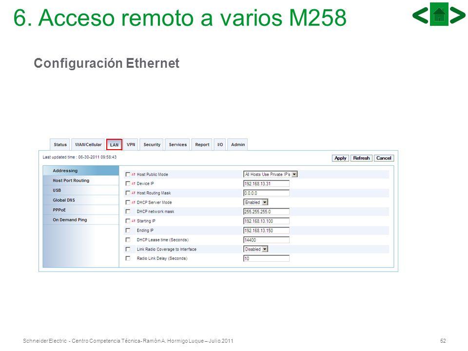 52Schneider Electric - Centro Competencia Técnica- Ramón A. Hormigo Luque – Julio.2011 Configuración Ethernet 6. Acceso remoto a varios M258