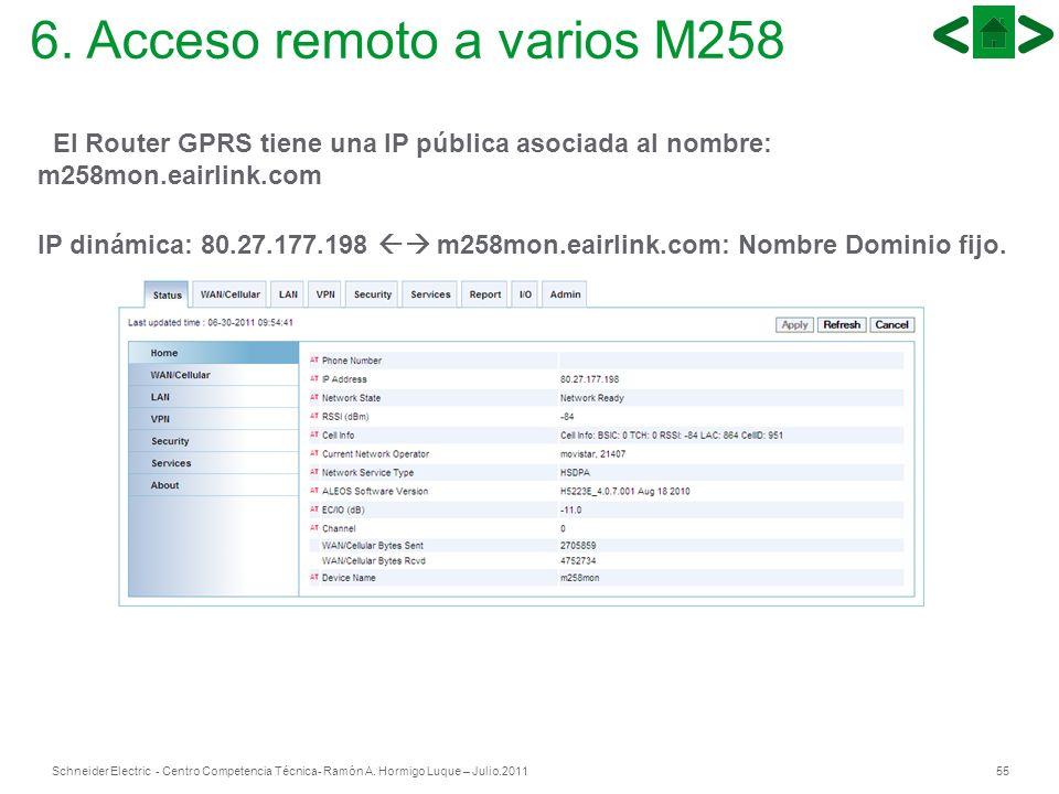 55Schneider Electric - Centro Competencia Técnica- Ramón A. Hormigo Luque – Julio.2011 El Router GPRS tiene una IP pública asociada al nombre: m258mon