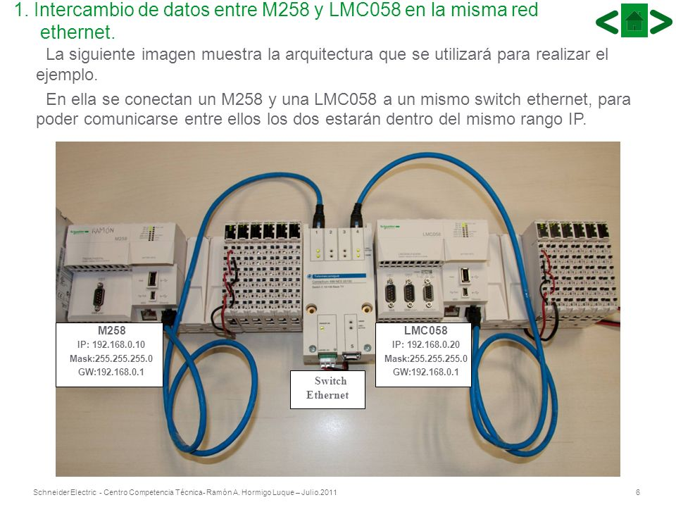 6Schneider Electric - Centro Competencia Técnica- Ramón A. Hormigo Luque – Julio.2011 1. Intercambio de datos entre M258 y LMC058 en la misma red ethe