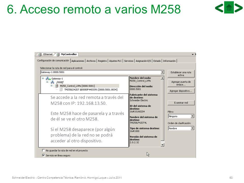 60Schneider Electric - Centro Competencia Técnica- Ramón A. Hormigo Luque – Julio.2011 1. Se accede a la red remota a través del M258 con IP: 192.168.