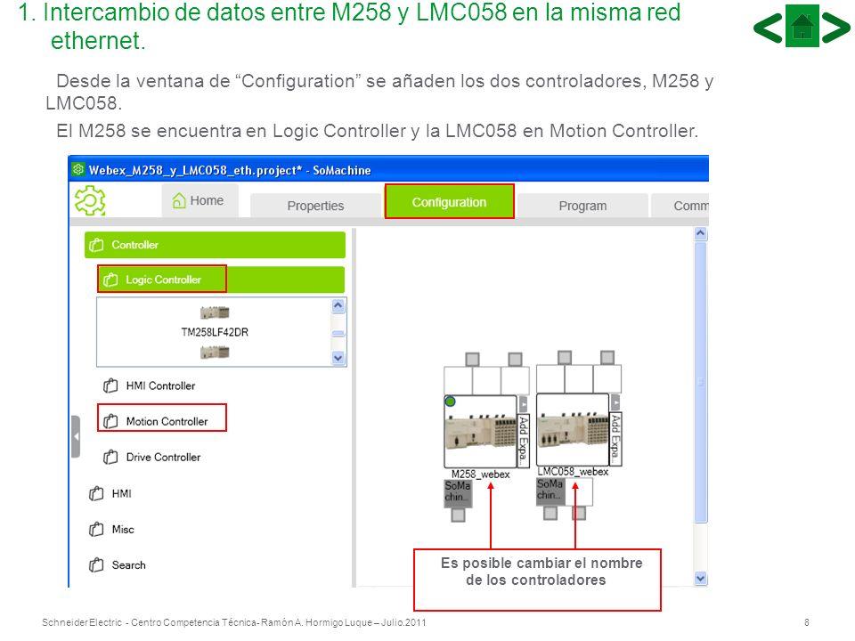 8Schneider Electric - Centro Competencia Técnica- Ramón A. Hormigo Luque – Julio.2011 Desde la ventana de Configuration se añaden los dos controladore