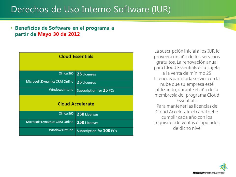 Beneficios de Software en el programa a partir de Mayo 30 de 2012 Derechos de Uso Interno Software (IUR)Derechos de Uso Interno Software (IUR) La susc