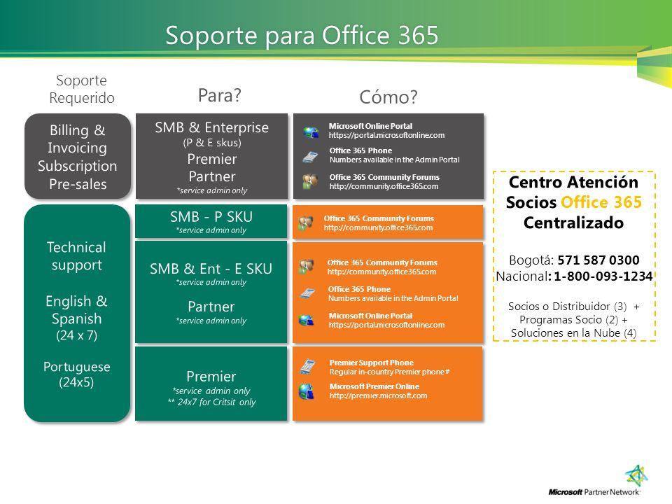 Soporte para Office 365Soporte para Office 365 Soporte Requerido Para? Cómo? Microsoft Online Portal https://portal.microsoftonline.com Office 365 Pho
