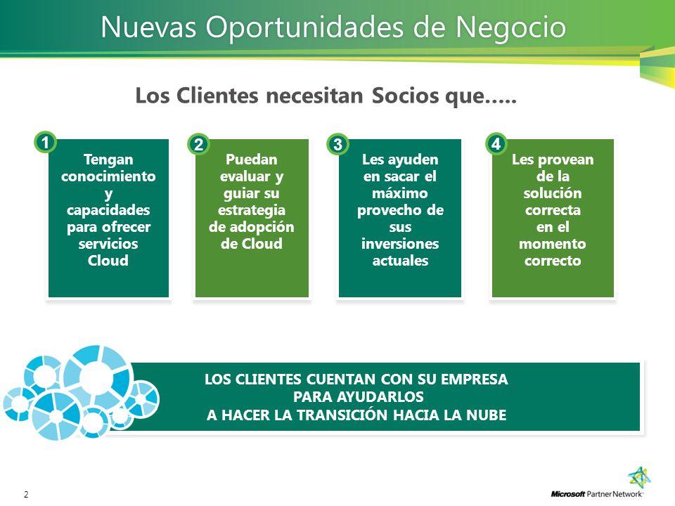 2 Nuevas Oportunidades de NegocioNuevas Oportunidades de Negocio Los Clientes necesitan Socios que….. Tengan conocimiento y capacidades para ofrecer s