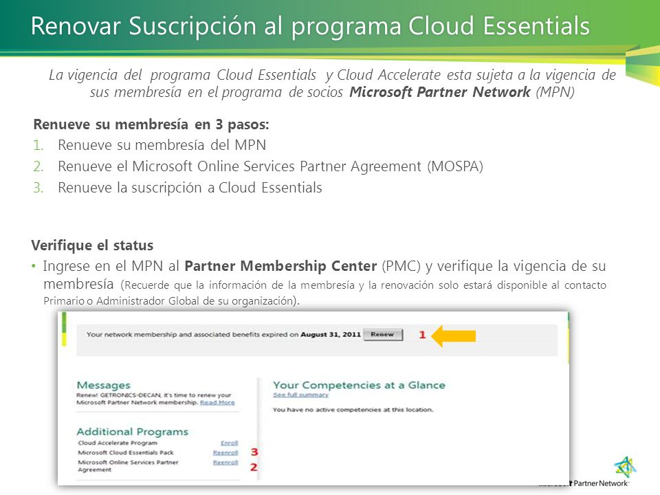 Renovar Suscripción al programa Cloud EssentialsRenovar Suscripción al programa Cloud Essentials La vigencia del programa Cloud Essentials y Cloud Acc