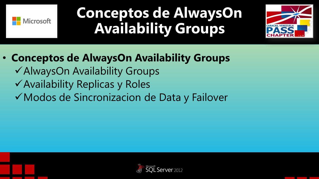 Conceptos de AlwaysOn Availability Groups AlwaysOn Availability Groups Availability Replicas y Roles Modos de Sincronizacion de Data y Failover