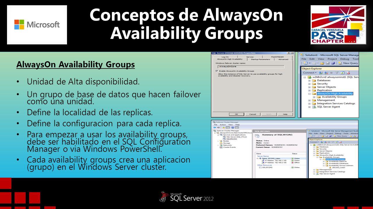 AlwaysOn Availability Groups Unidad de Alta disponibilidad. Un grupo de base de datos que hacen failover como una unidad. Define la localidad de las r