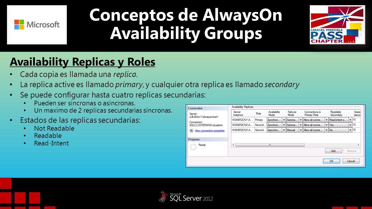 Availability Replicas y Roles Cada copia es llamada una replica. La replica active es llamado primary, y cualquier otra replica es llamado secondary S