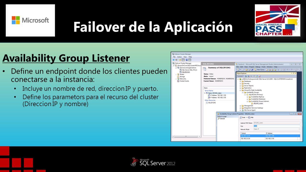 Failover de la Aplicación Availability Group Listener Define un endpoint donde los clientes pueden conectarse a la instancia: Incluye un nombre de red
