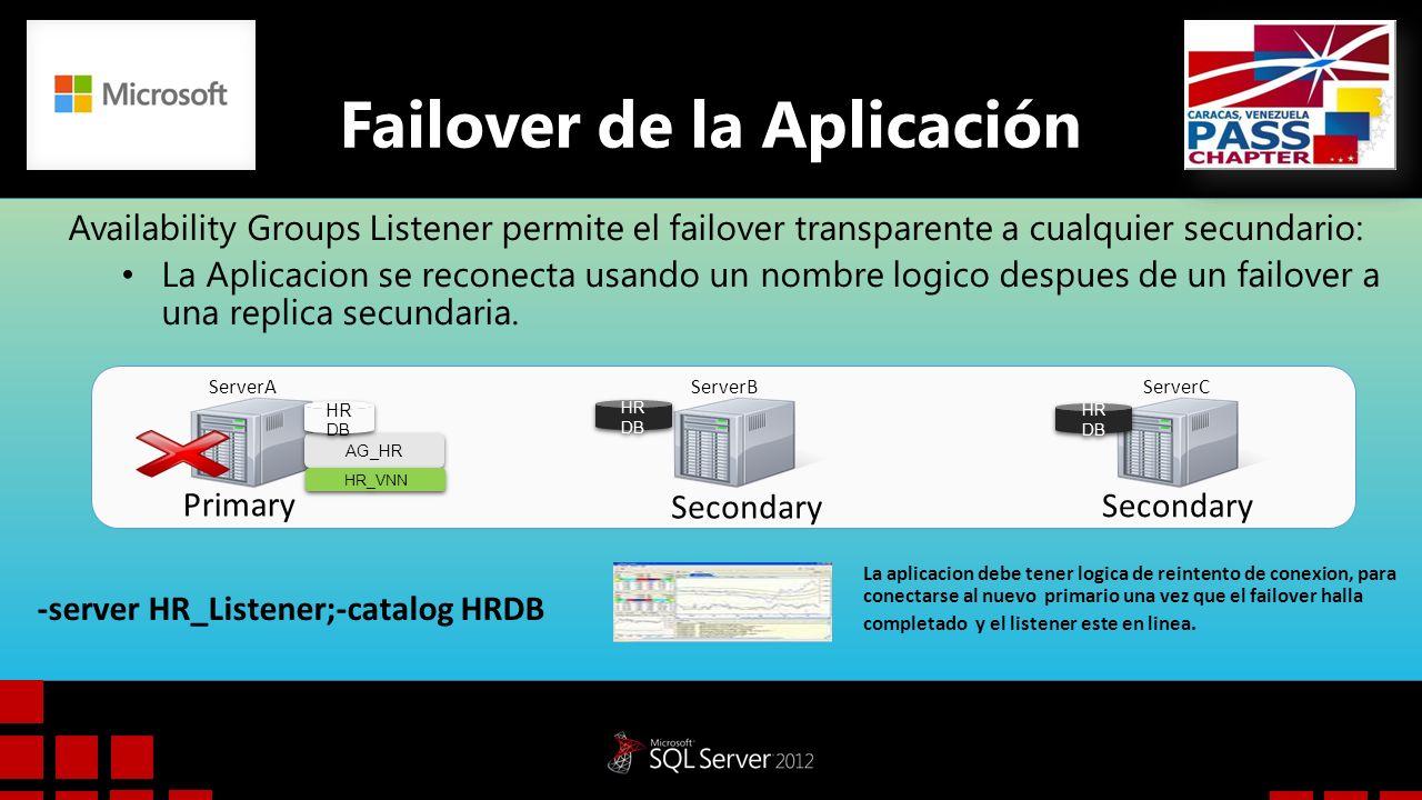 Failover de la Aplicación Availability Groups Listener permite el failover transparente a cualquier secundario: La Aplicacion se reconecta usando un n