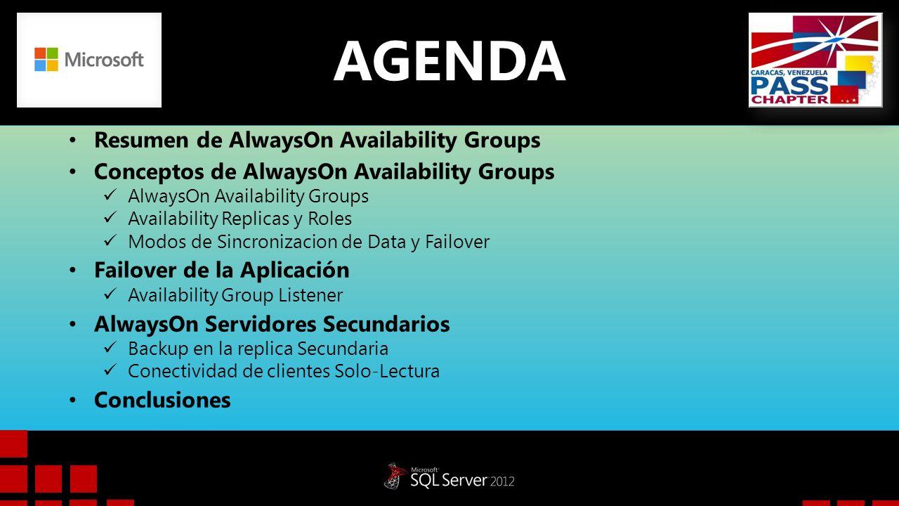 AGENDA Resumen de AlwaysOn Availability Groups Conceptos de AlwaysOn Availability Groups AlwaysOn Availability Groups Availability Replicas y Roles Mo