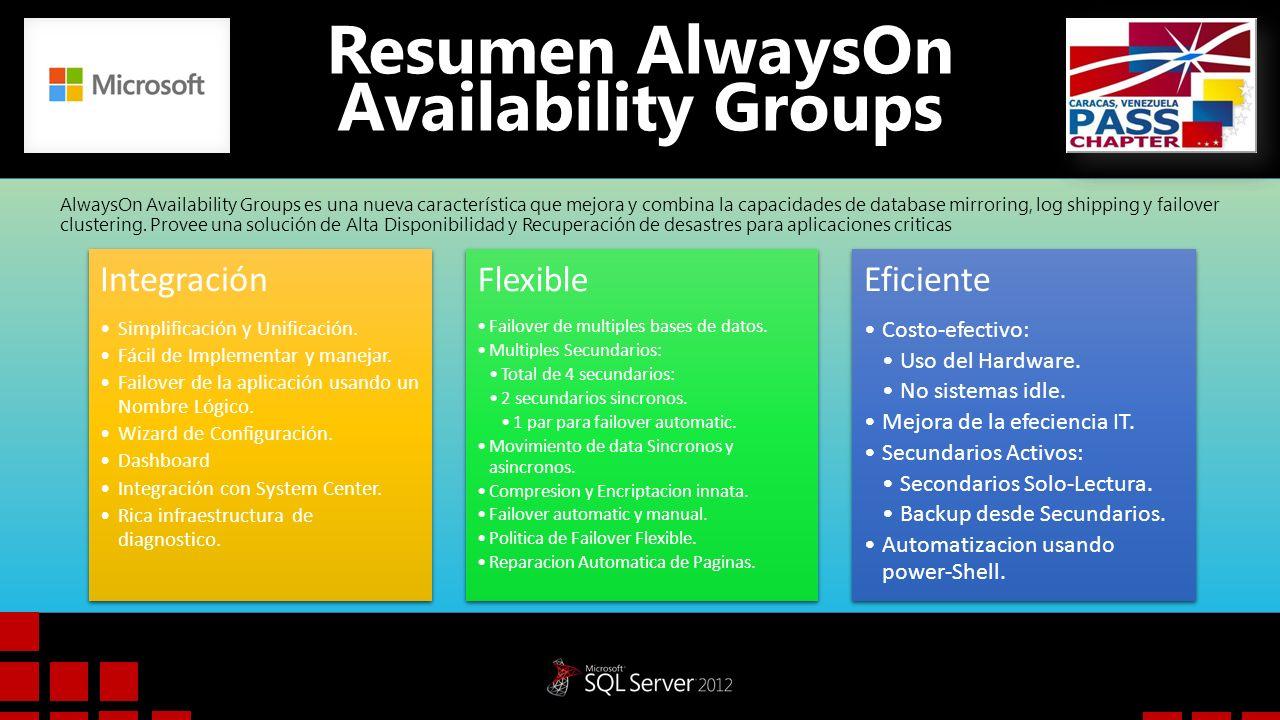 Resumen AlwaysOn Availability Groups AA AA AA AA Reports Synchronous Data Movement Asynchcronous Data Movement AA AA Primary Replica Secondary Replica