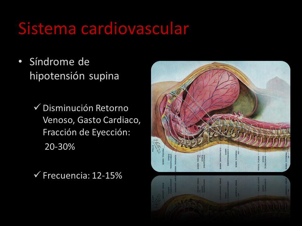 Sistema cardiovascular Síndrome de hipotensión supina Disminución Retorno Venoso, Gasto Cardiaco, Fracción de Eyección: 20-30% Frecuencia: 12-15%