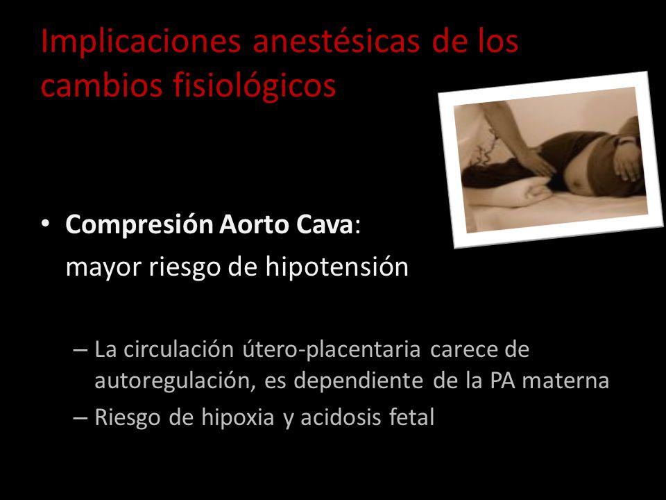 Implicaciones anestésicas de los cambios fisiológicos Compresión Aorto Cava: mayor riesgo de hipotensión – La circulación útero-placentaria carece de