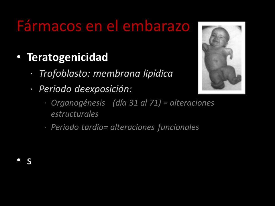 Fármacos en el embarazo Teratogenicidad Trofoblasto: membrana lipídica Periodo deexposición: Organogénesis (día 31 al 71) = alteraciones estructurales