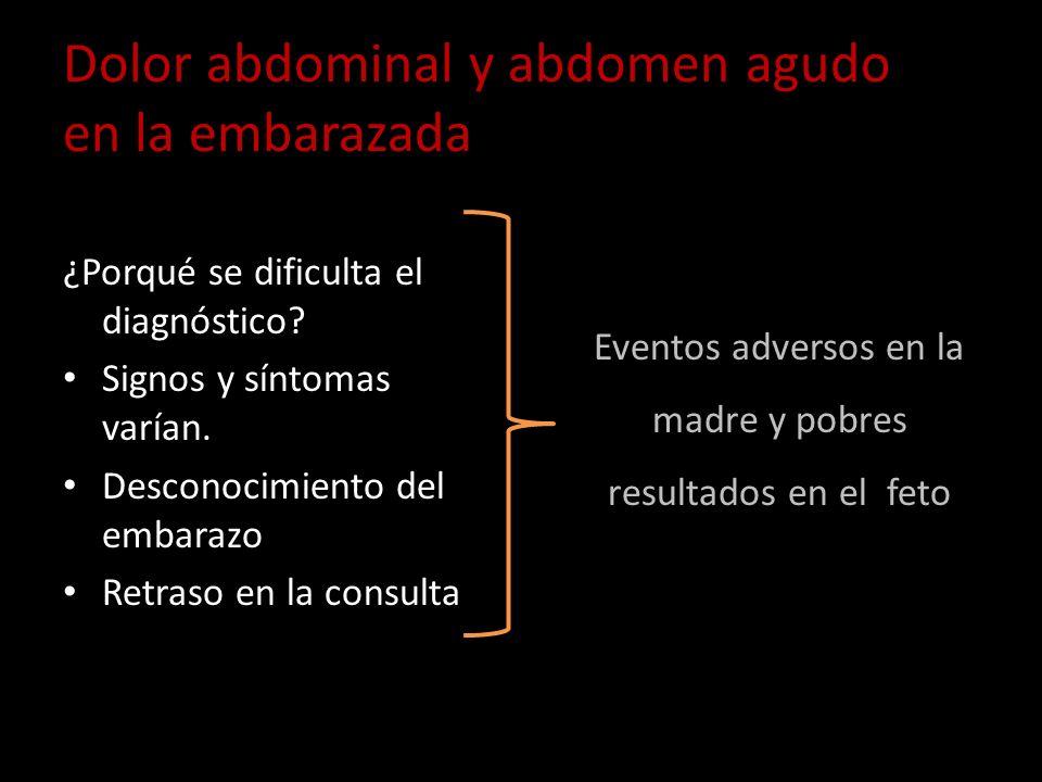 Dolor abdominal y abdomen agudo en la embarazada ¿Porqué se dificulta el diagnóstico? Signos y síntomas varían. Desconocimiento del embarazo Retraso e