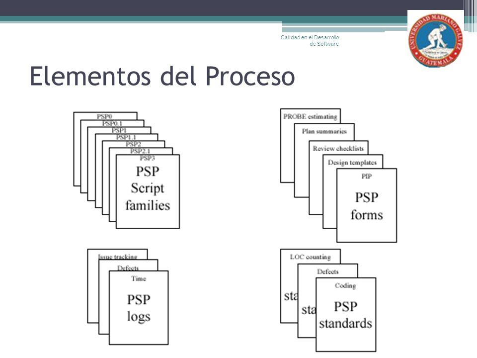 Elementos del Proceso Calidad en el Desarrollo de Software