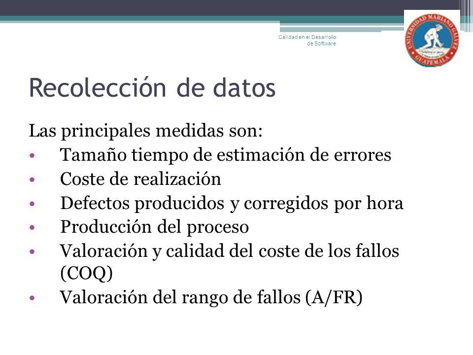 Recolección de datos Las principales medidas son: Tamaño tiempo de estimación de errores Coste de realización Defectos producidos y corregidos por hor