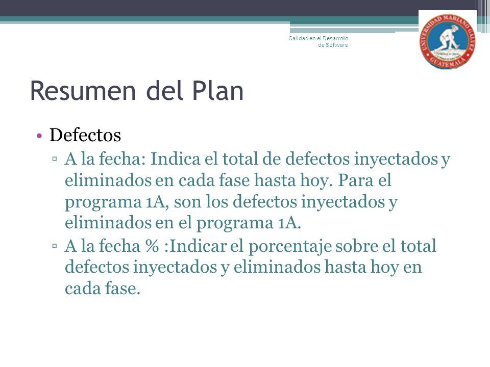 Resumen del Plan Defectos A la fecha: Indica el total de defectos inyectados y eliminados en cada fase hasta hoy. Para el programa 1A, son los defecto