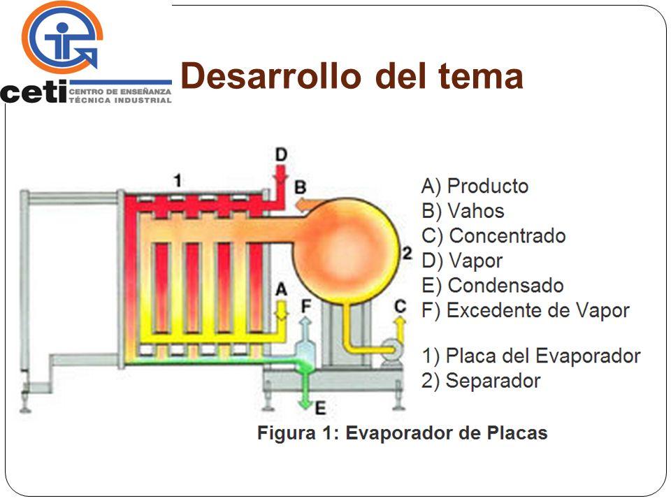 Los evaporadores de placas son de diseño compacto.