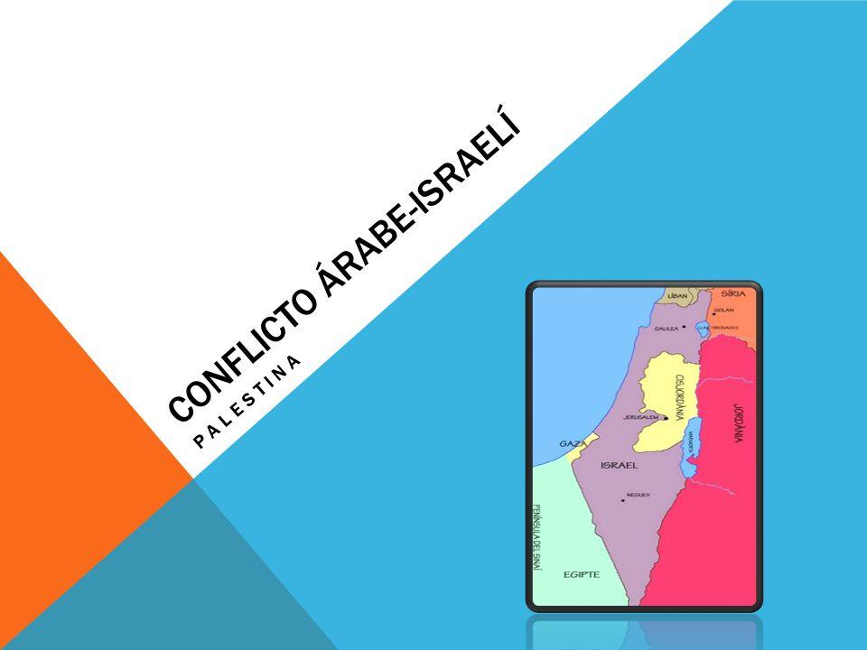 CONFLICTO ÁRABE-ISRAELÍ PALESTINA