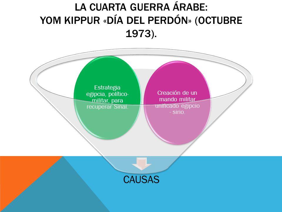 LA CUARTA GUERRA ÁRABE: YOM KIPPUR «DÍA DEL PERDÓN» (OCTUBRE 1973). CAUSAS Creación de un mando militar unificado egipcio - sirio. Estrategia egipcia,