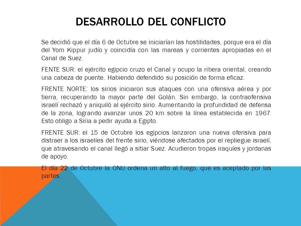 DESARROLLO DEL CONFLICTO Se decidió que el día 6 de Octubre se iniciarían las hostilidades, porque era el día del Yom Kippur judío y coincidía con las