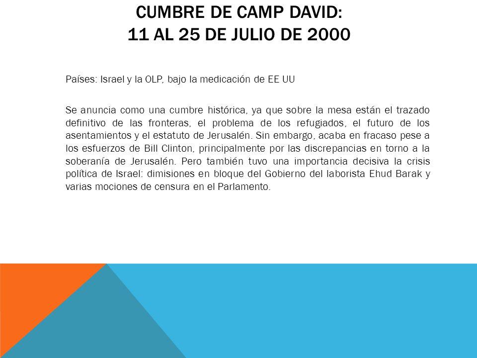 CUMBRE DE CAMP DAVID: 11 AL 25 DE JULIO DE 2000 Países: Israel y la OLP, bajo la medicación de EE UU Se anuncia como una cumbre histórica, ya que sobr