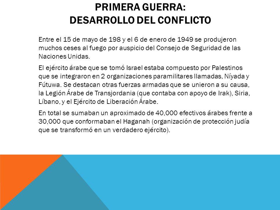 PROTOCOLO PARA EL REPLIEGUE DE HEBRÓN (18 DE ENERO DE 1997) Países implicados: Israel y la OLP.