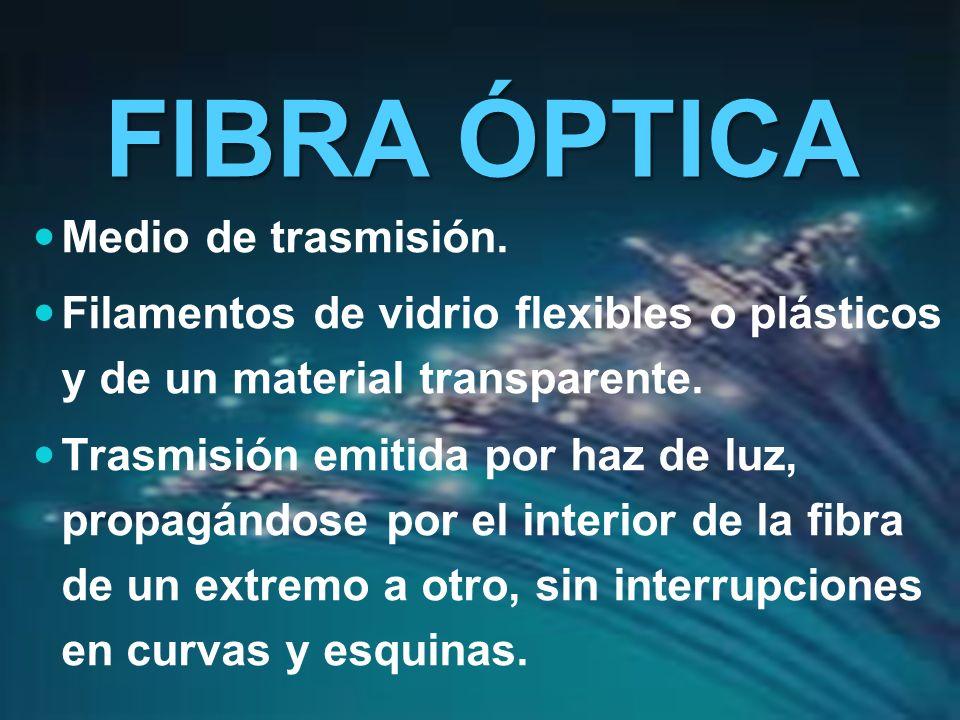 FIBRA ÓPTICA Medio de trasmisión.