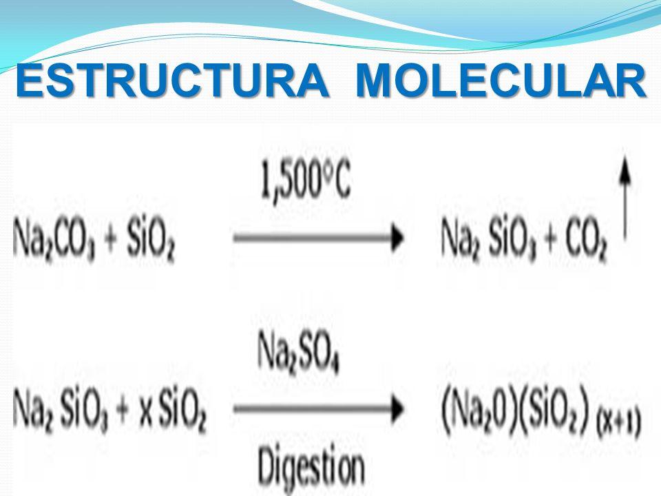 PROPIEDADES QUÍMICAS Composición: sílice (arena o cuarzo es SiO2, carbonato de sodio (Na2CO3) y cal (CaCO3). Temperatura de fundición: 1250 ºC