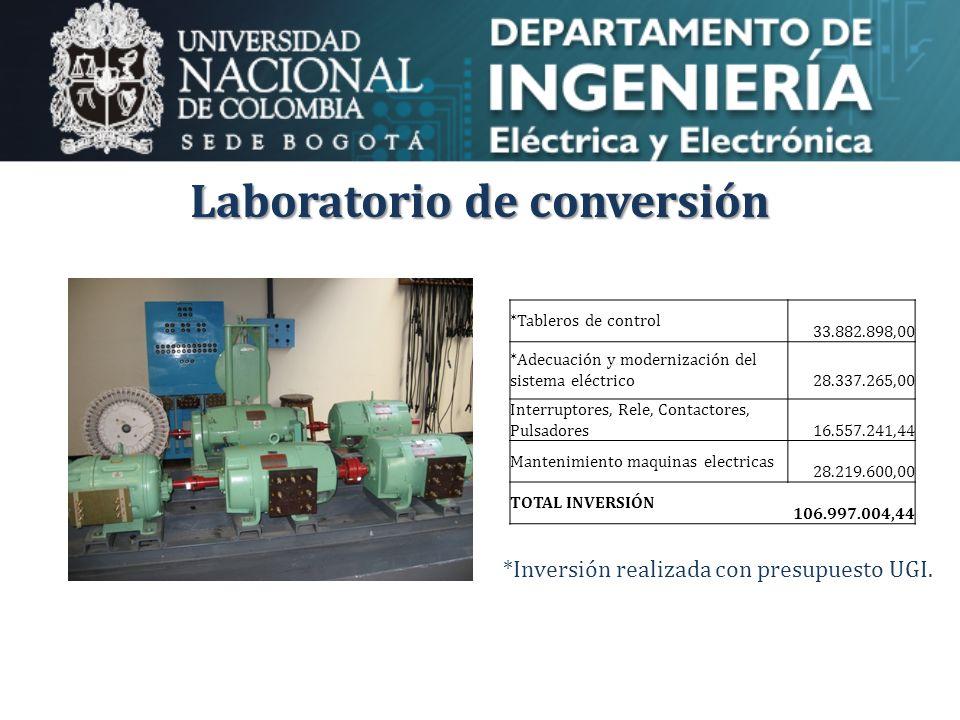 Laboratorio de conversión *Inversión realizada con presupuesto UGI.