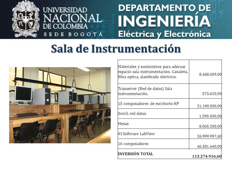 Sala de Instrumentación Materiales y suministros para adecuar espacio sala instrumentacion.
