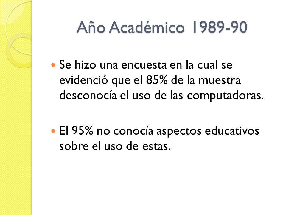 Año Académico 1989-90 Se hizo una encuesta en la cual se evidenció que el 85% de la muestra desconocía el uso de las computadoras. El 95% no conocía a
