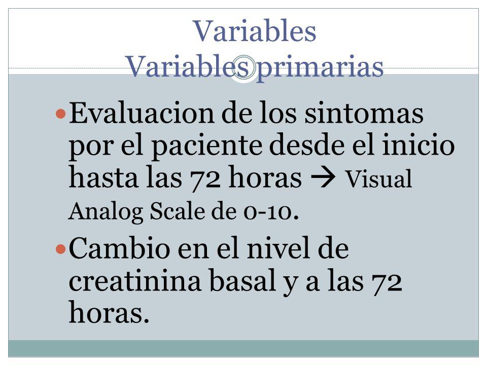 Variables Variables primarias Evaluacion de los sintomas por el paciente desde el inicio hasta las 72 horas Visual Analog Scale de 0-10. Cambio en el