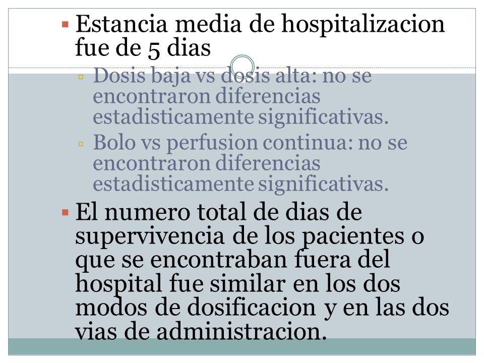 Estancia media de hospitalizacion fue de 5 dias Dosis baja vs dosis alta: no se encontraron diferencias estadisticamente significativas. Bolo vs perfu