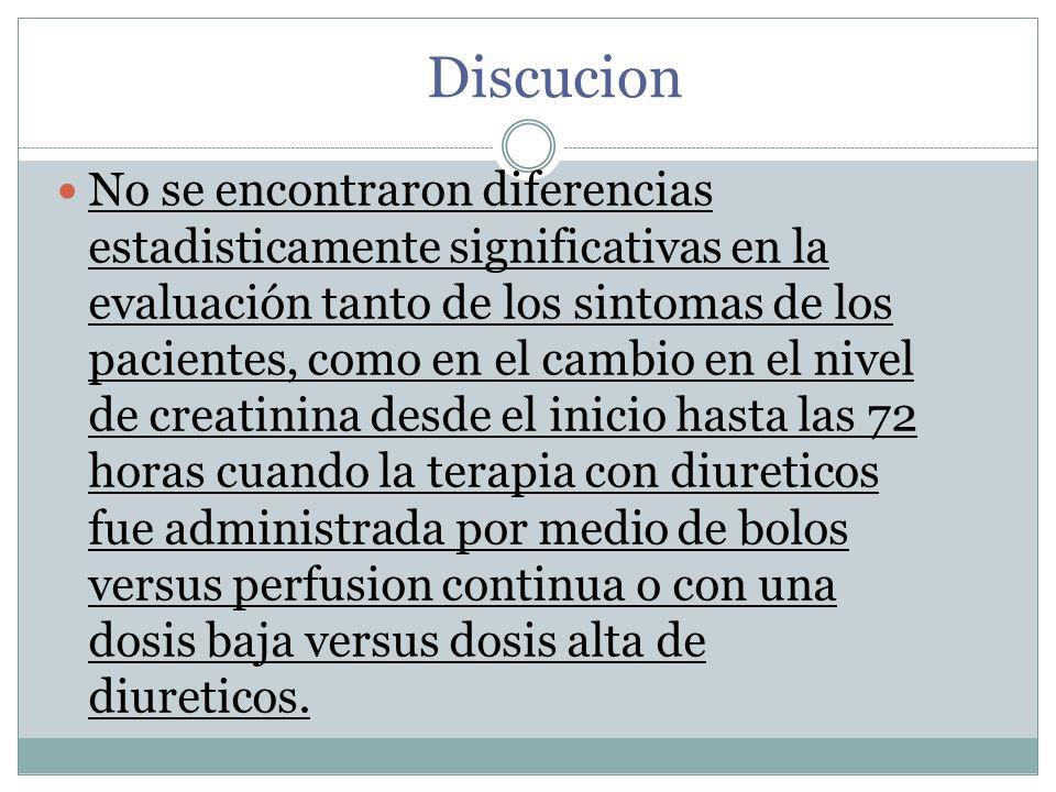 Discucion No se encontraron diferencias estadisticamente significativas en la evaluación tanto de los sintomas de los pacientes, como en el cambio en
