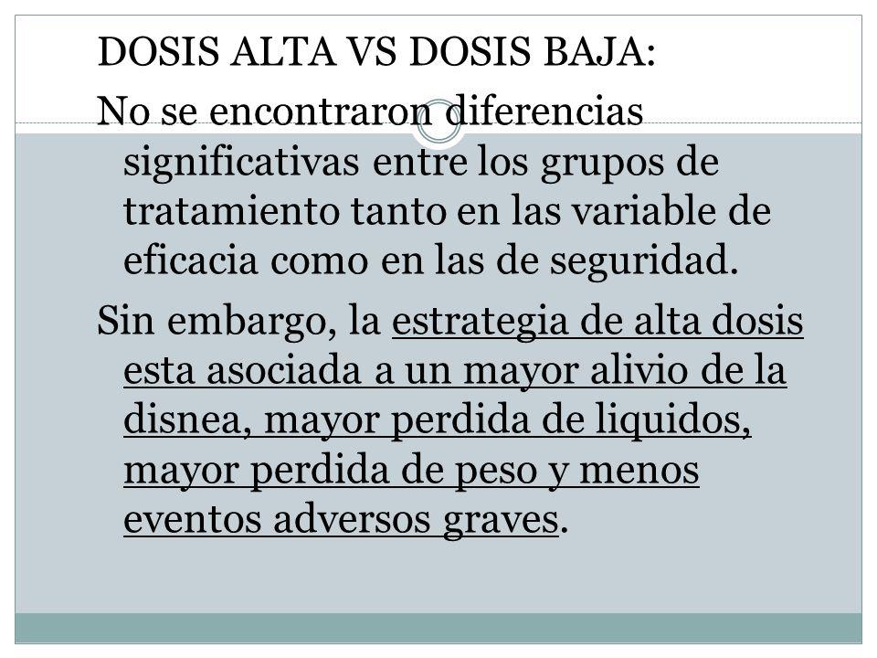 DOSIS ALTA VS DOSIS BAJA: No se encontraron diferencias significativas entre los grupos de tratamiento tanto en las variable de eficacia como en las d