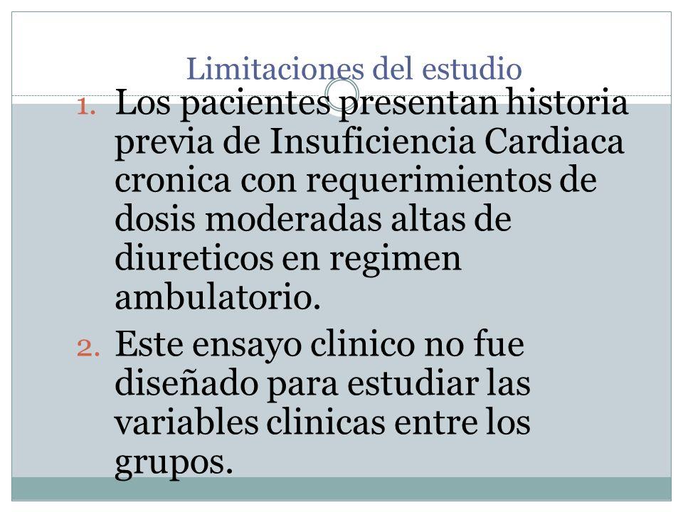 Limitaciones del estudio 1. Los pacientes presentan historia previa de Insuficiencia Cardiaca cronica con requerimientos de dosis moderadas altas de d