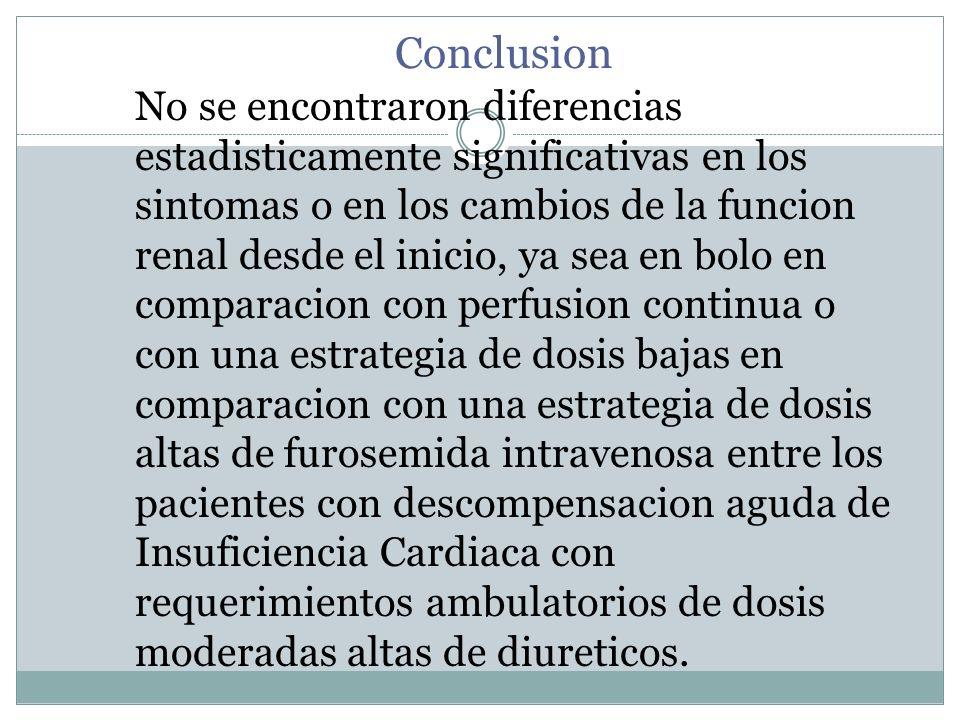Conclusion No se encontraron diferencias estadisticamente significativas en los sintomas o en los cambios de la funcion renal desde el inicio, ya sea