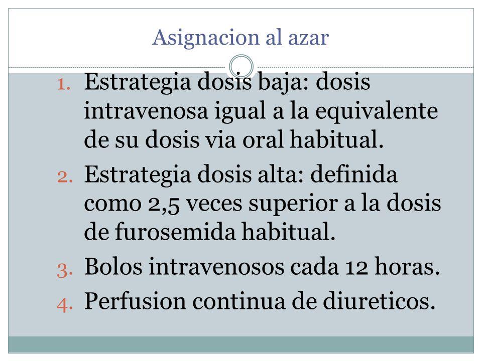 Asignacion al azar 1. Estrategia dosis baja: dosis intravenosa igual a la equivalente de su dosis via oral habitual. 2. Estrategia dosis alta: definid