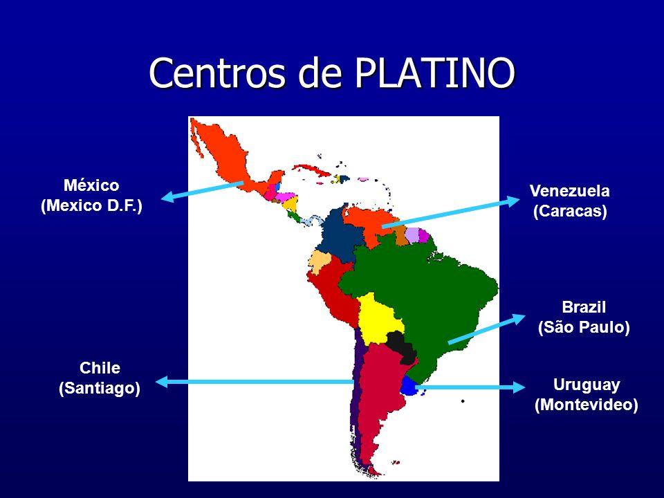 Centros de PLATINO Brazil (São Paulo) Uruguay (Montevideo) Venezuela (Caracas) México (Mexico D.F.) Chile (Santiago)