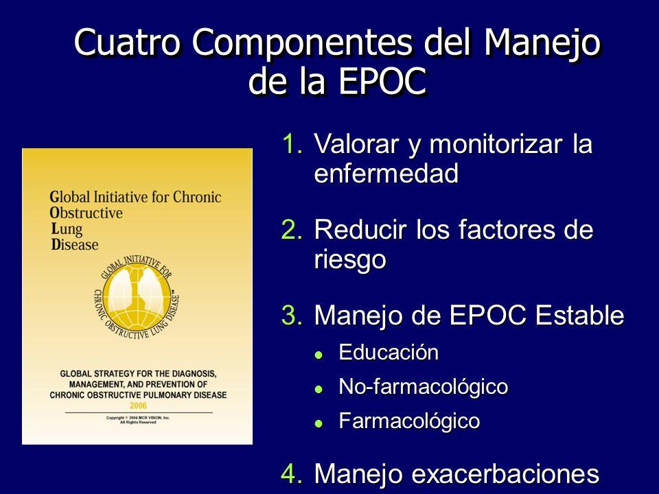 Cuatro Componentes del Manejo de la EPOC 1.Valorar y monitorizar la enfermedad 2.Reducir los factores de riesgo 3.Manejo de EPOC Estable l Educación l