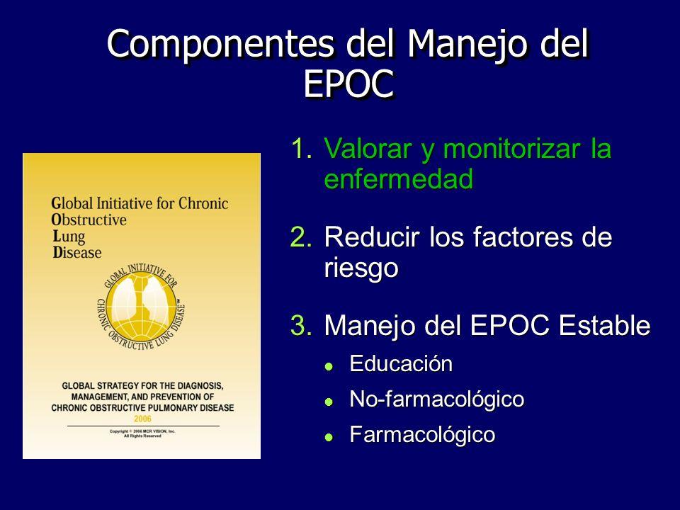 Componentes del Manejo del EPOC 1.Valorar y monitorizar la enfermedad 2.Reducir los factores de riesgo 3.Manejo del EPOC Estable l Educación l No-farm