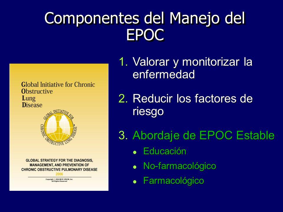 Componentes del Manejo del EPOC 1.Valorar y monitorizar la enfermedad 2.Reducir los factores de riesgo 3.Abordaje de EPOC Estable l Educación l No-far