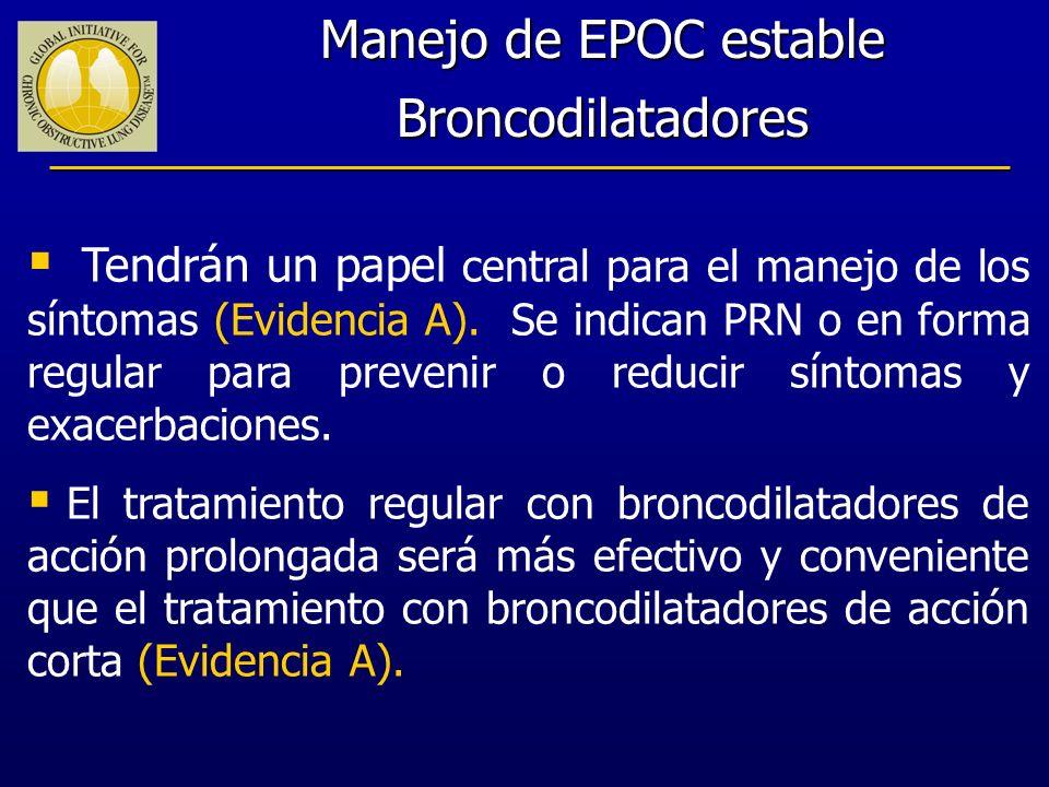 Tendrán un papel central para el manejo de los síntomas (Evidencia A). Se indican PRN o en forma regular para prevenir o reducir síntomas y exacerbaci