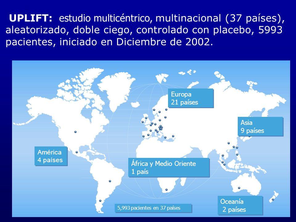 UPLIFT: estudio multicéntrico, multinacional (37 países), aleatorizado, doble ciego, controlado con placebo, 5993 pacientes, iniciado en Diciembre de